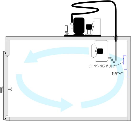 controls_t stat_sensing refrigeration basics controls Walk-In Cooler Wiring-Diagram with Defroster at alyssarenee.co