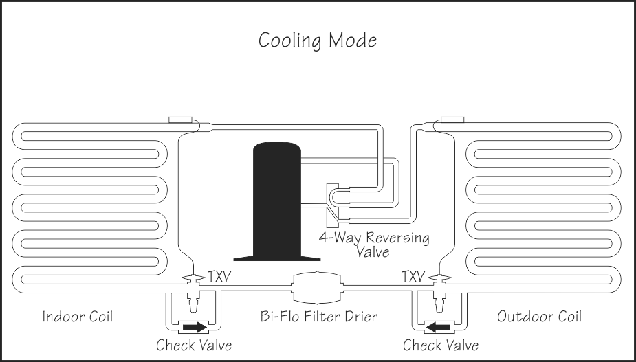 piping diagram refrigeration