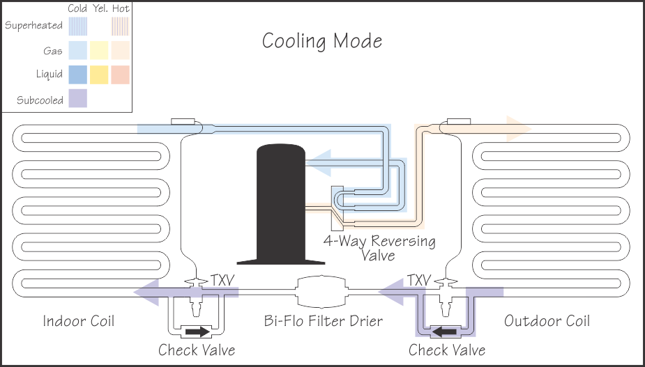 refrigeration basics heat pumps part 1  close