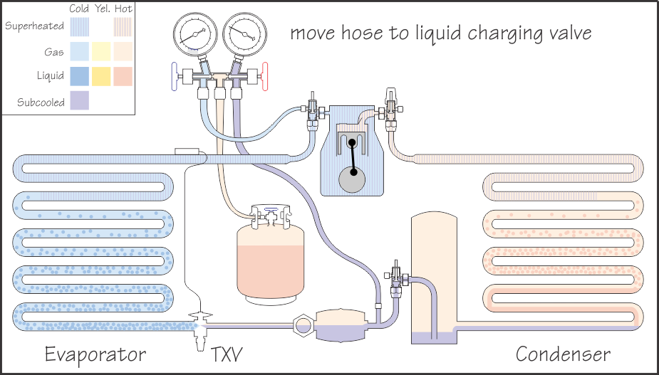 Refrigeration Basics Charging Part 3